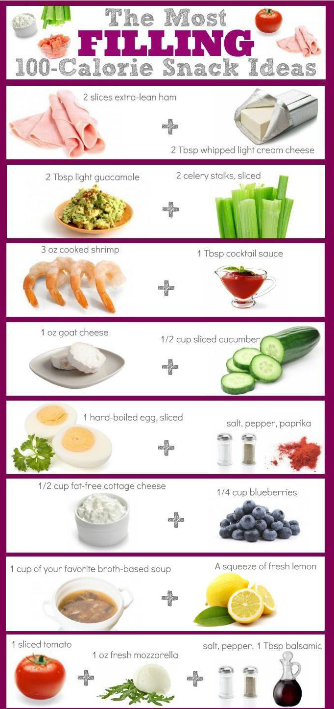 Eating 5 Meals A Day Fastslim Weight Loss Plan