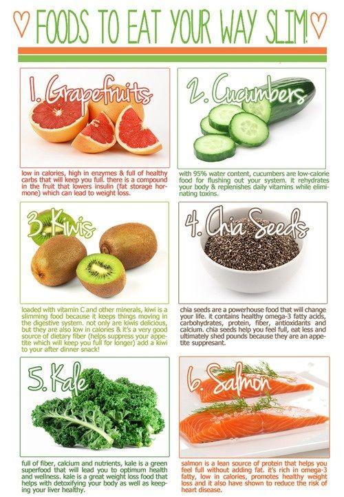 Flat Stomach Diet-Fastslim - Fastslim-Weight Loss Plan